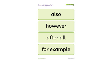 Connecting Adverbs Poster 1