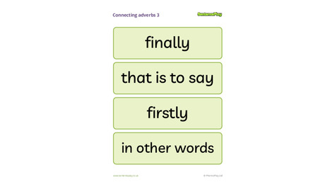 Connecting Adverbs Poster 3