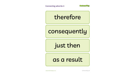 Connecting Adverbs Poster 4